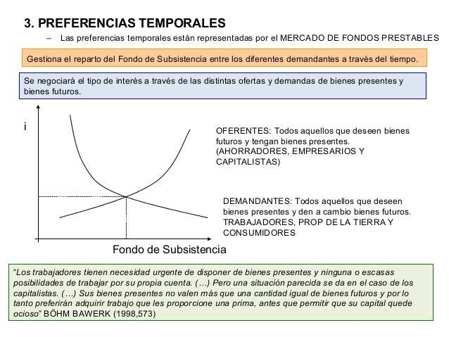 3. PREFERENCIAS TEMPORALES – Las preferencias temporales están representadas por el MERCADO DE FONDOS PRESTABLES Gestiona ...