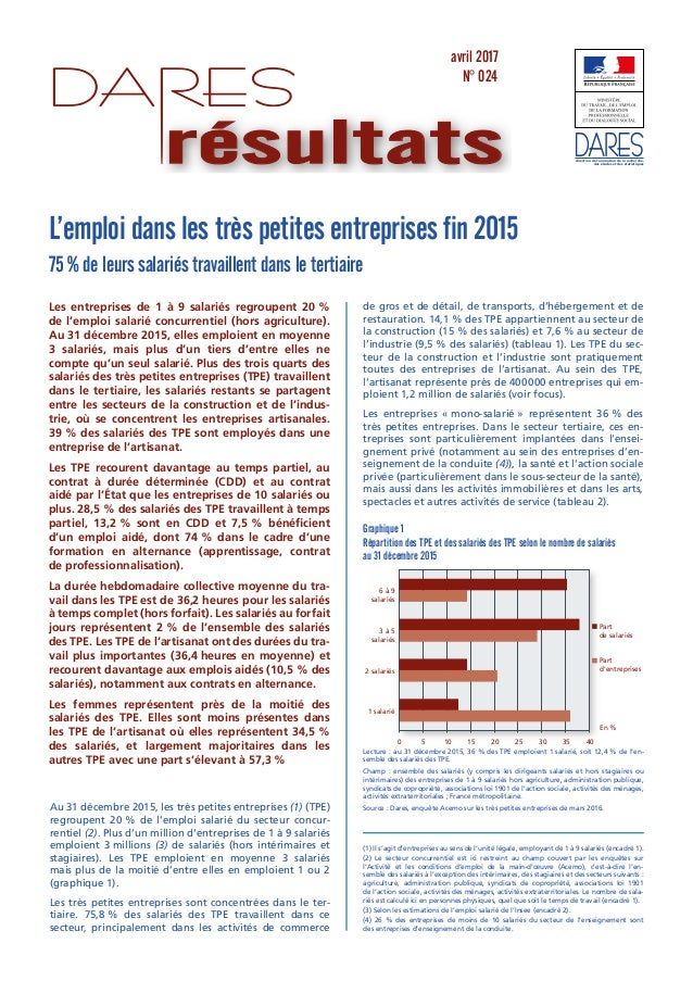 direction de l'animation de la recherche, des études et des statistiques avril 2017 N° 024 résultats L'emploi dans les trè...