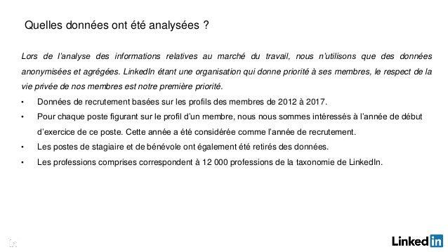 Rapport sur les emplois et compétences en France Slide 3