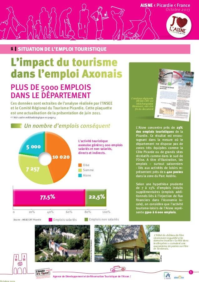 AISNE < Picardie < France  Octobre 2013  1 I SITUATION DE L'EMPLOI TOURISTIQUE  L'impact du tourisme dans l'emploi Axonais...
