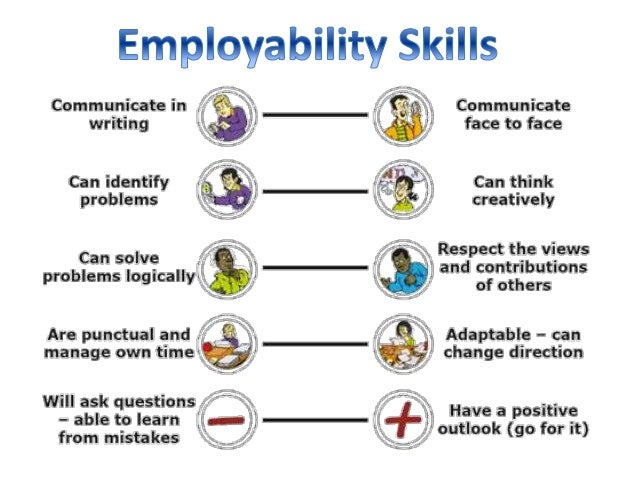 employibility skills Employability/life skills assessment ages 14-21 years student information name: birthdate: rationale employability skills are those personal social.