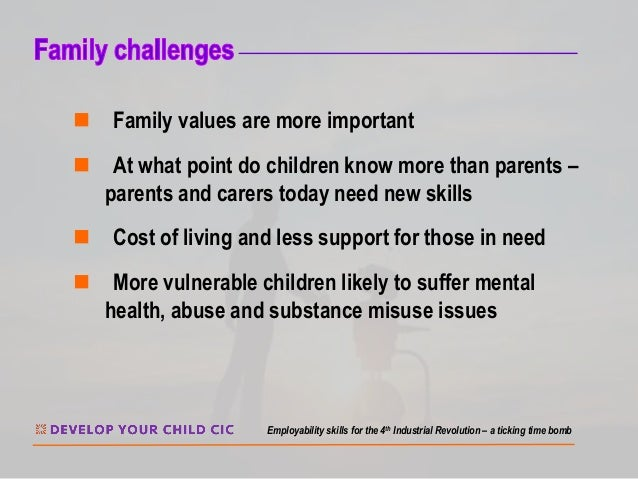 n Family values are more important n At what point do children know more than parents – parents and carers today need new ...