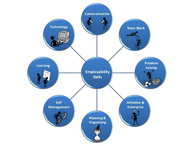Employability Skills Facets and Strategies