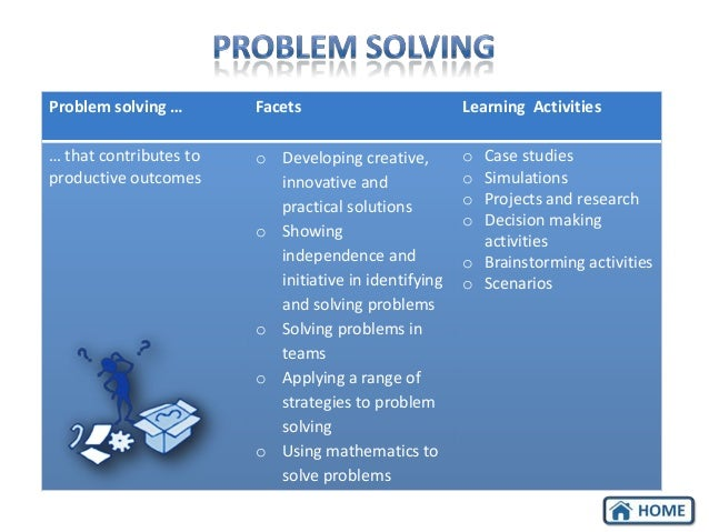 Problem solving …  Facets  Learning Activities  … that contributes to productive outcomes  o Developing creative, innovati...