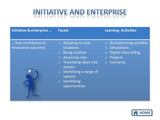 Initiative & enterprise …  Facets  Learning Activities  … that contributes to innovative outcomes  o Adapting to new situa...