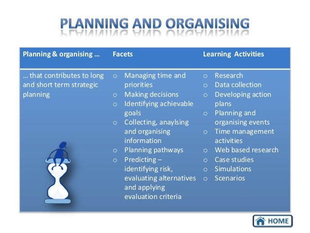 Planning & organising …  Facets  Learning Activities  … that contributes to long and short term strategic planning  o Mana...