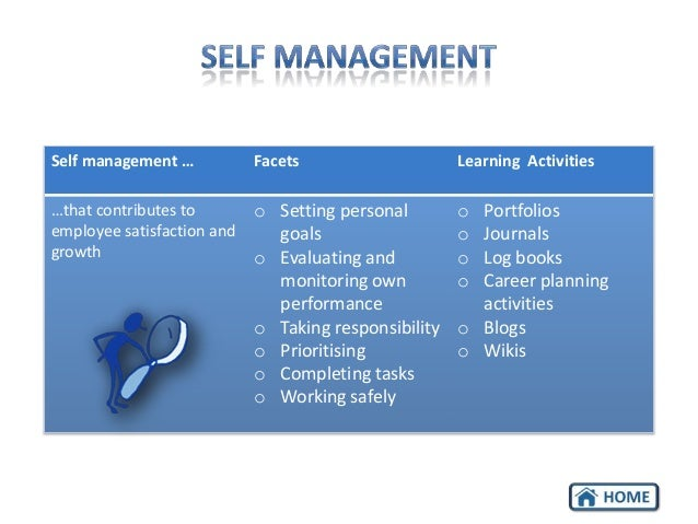 Self management …  Facets  Learning Activities  …that contributes to employee satisfaction and growth  o Setting personal ...