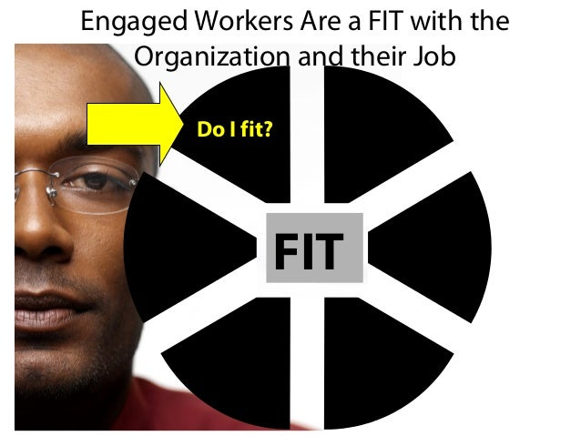 how to drive up employee engagement