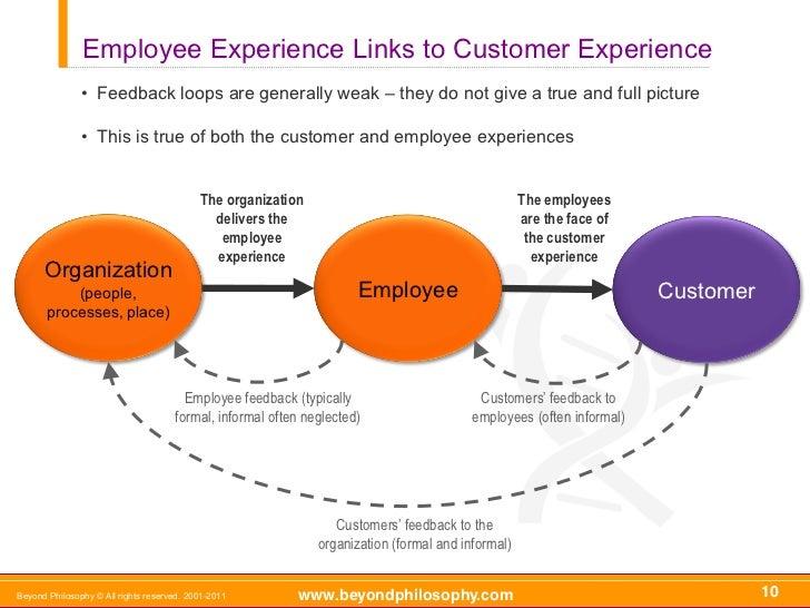 feedback and employees