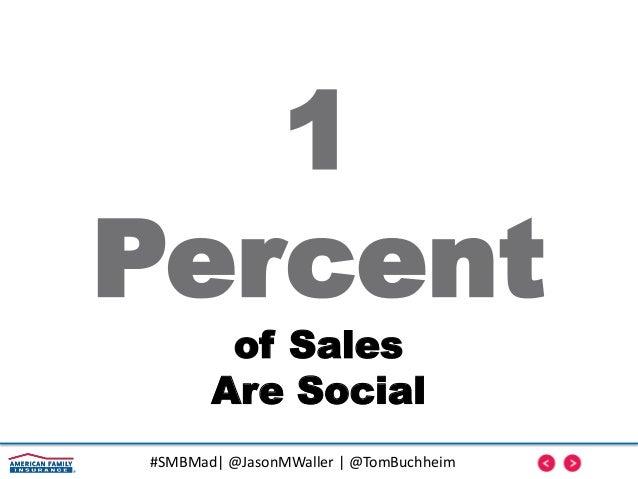 #SMBMad| @JasonMWaller | @TomBuchheim Social Business is culture, content, analytics Peter Kim Barbarian Group CEO