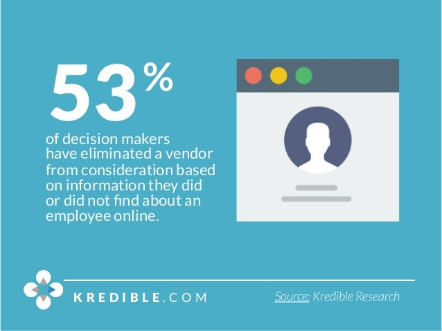 16 Employee Advocacy Statistics to Guide Your 2016 Marketing Strategy Slide 2