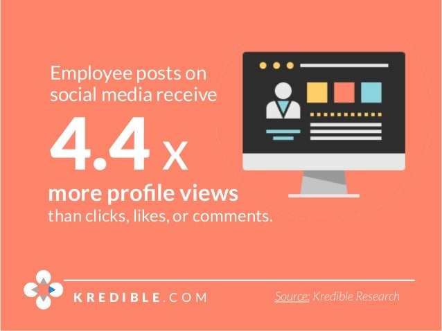 16 Employee Advocacy Statistics to Guide Your 2016 Marketing Strategy Slide 3