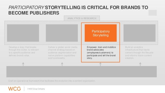 PARTICIPATORY STORYTELLING IS CRITICAL FOR BRANDS TO  BECOME PUBLISHERS  Social Narrative  Development  ANALYTICS & RESEAR...