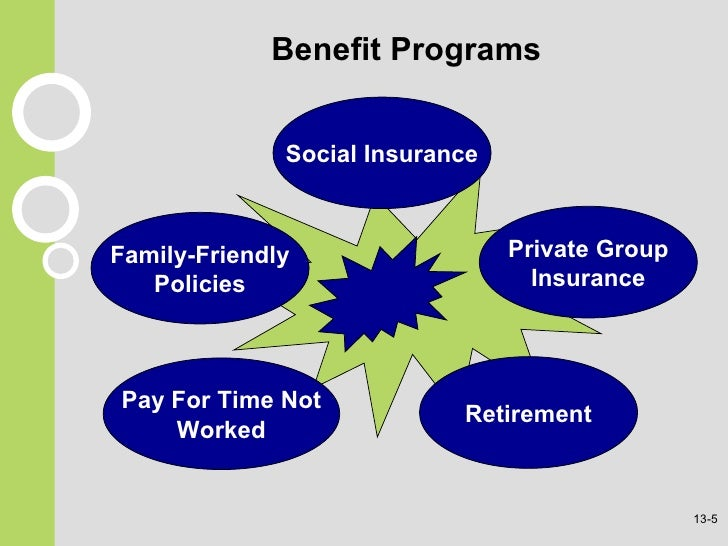 Advantages and Disadvantages of Employee Benefit Plan ...