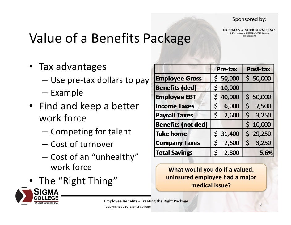 Employee Benefits - Creating the Right Package