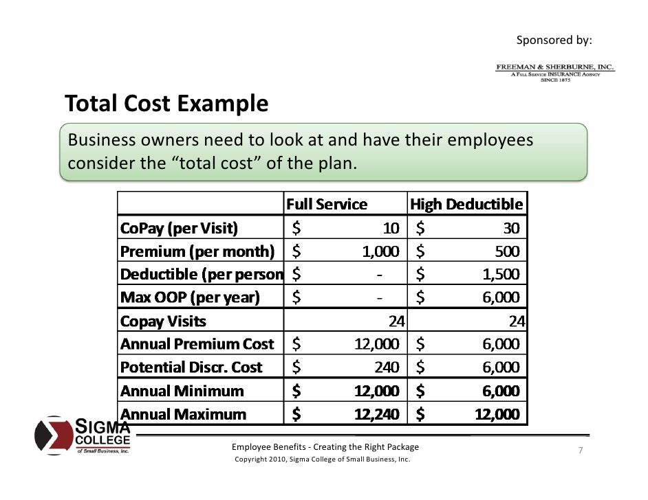 pictures of benefits package example