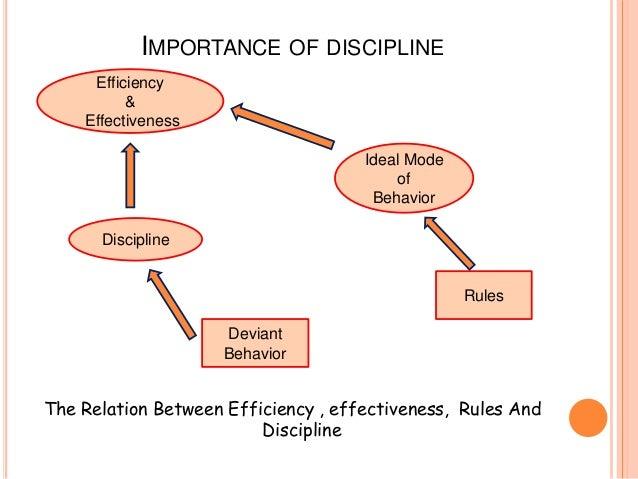 Employee Discipline (Chapter 9) (Creating Effective Organizations)