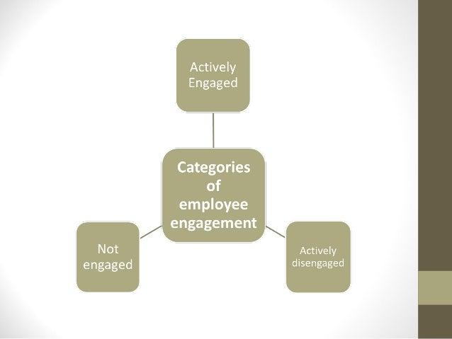 Employee engagement Slide 3