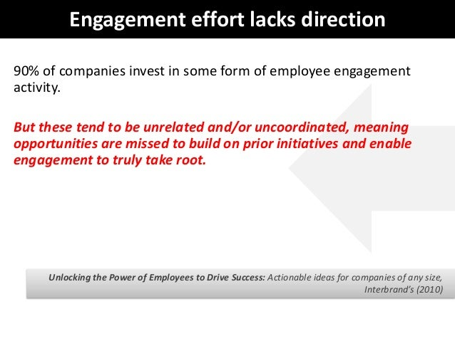 leveraging employee engagement for competitive advantage essay ¨∑∏π 2007 shrm® research quarterly ¨ leveraging employee engagement for competitive advantage: hr's strategic role shrm research nancy r lockwood, sphr, gphr, ma.