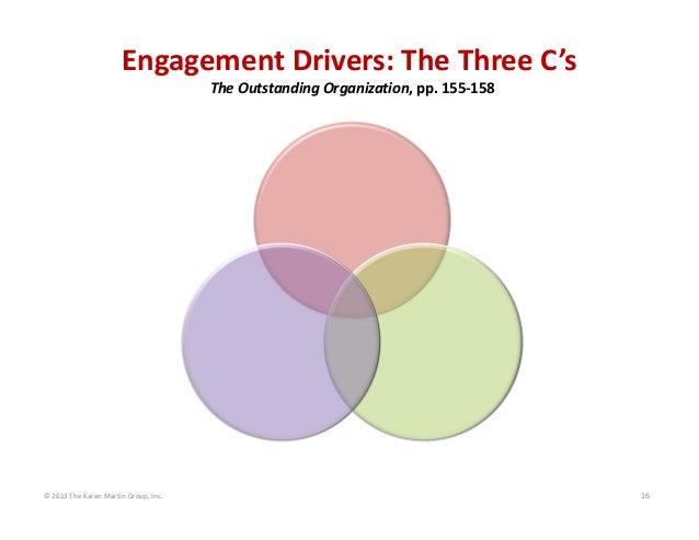 EngagementDrivers:TheThreeC's TheOutstandingOrganization,pp.155‐158  ©2013TheKarenMartinGroup,Inc.  16