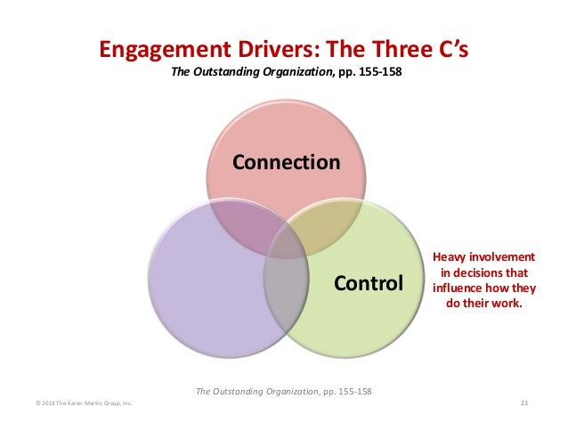 Engagement Drivers: The Three C's  The Outstanding Organization, pp. 155‐158  Connection  Control  Heavy involvement  in d...