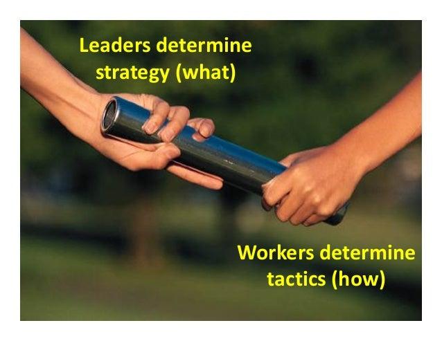Leadersdetermine strategy(what)  Workersdetermine tactics(how) ©2013TheKarenMartinGroup,Inc.  25