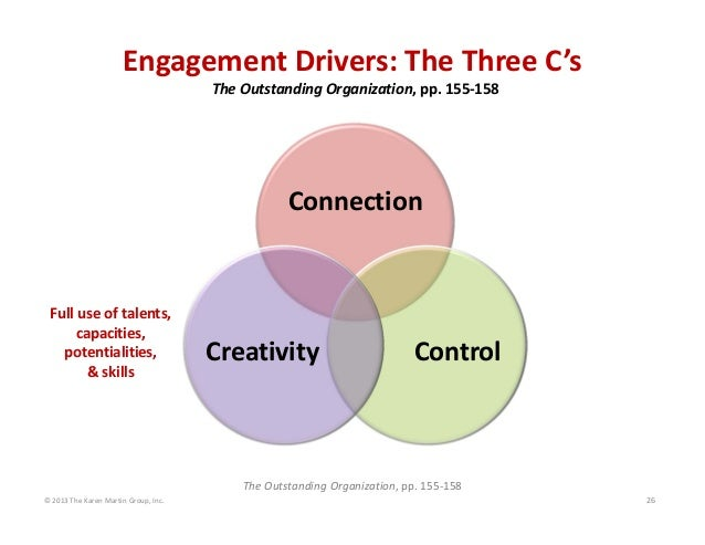 Engagement Drivers: The Three C's  The Outstanding Organization, pp. 155‐158  Connection  Full use of talents,  capacities...