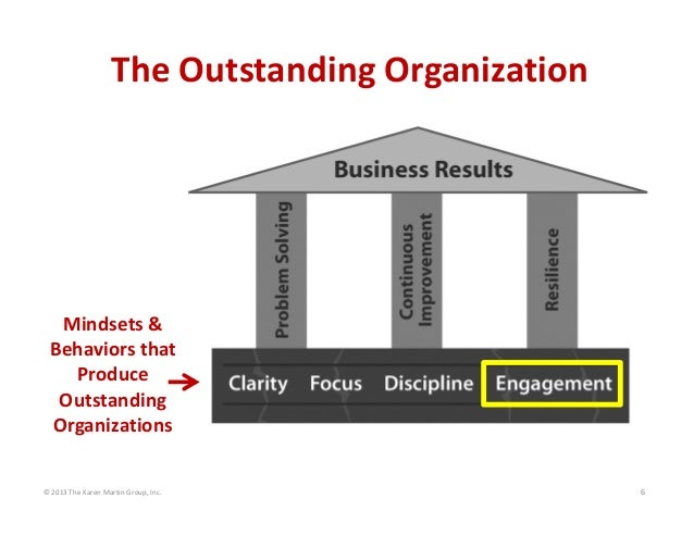 The Outstanding Organization  Mindsets &  Behaviors that  Produce  Outstanding  Organizations © 2013 The Karen Martin Grou...
