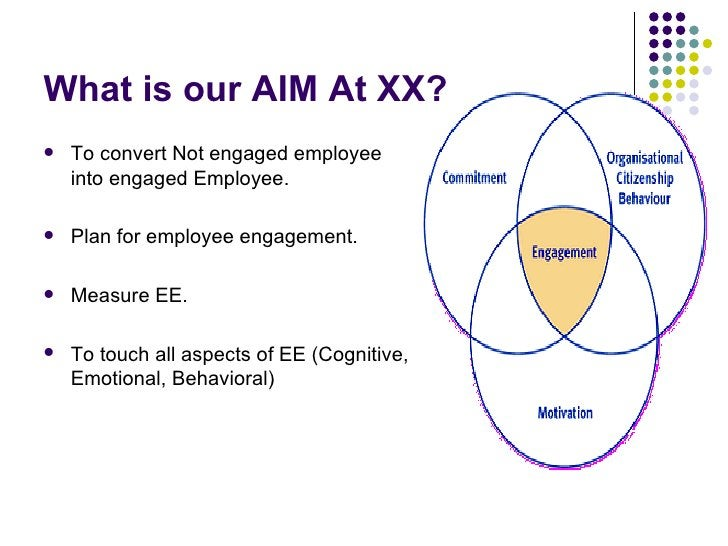 What is our AIM At XX? <ul><li>To convert Not engaged employee into engaged Employee. </li></ul><ul><li>Plan for employee ...