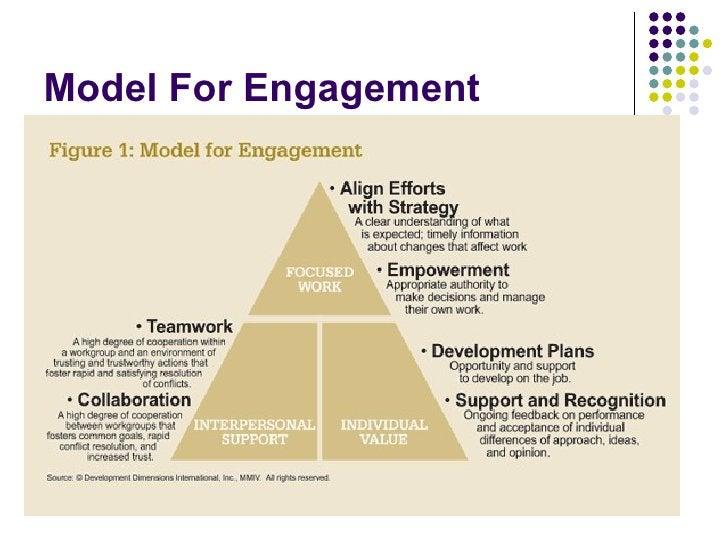 Model For Engagement