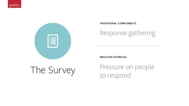 employee surveys best practices employee engagement best practices survey process tips to 2849