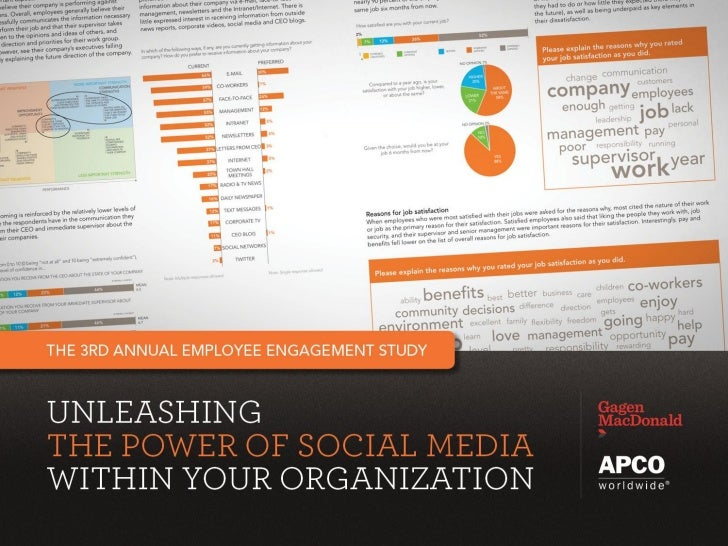 What do social media users want from a company?                                              2