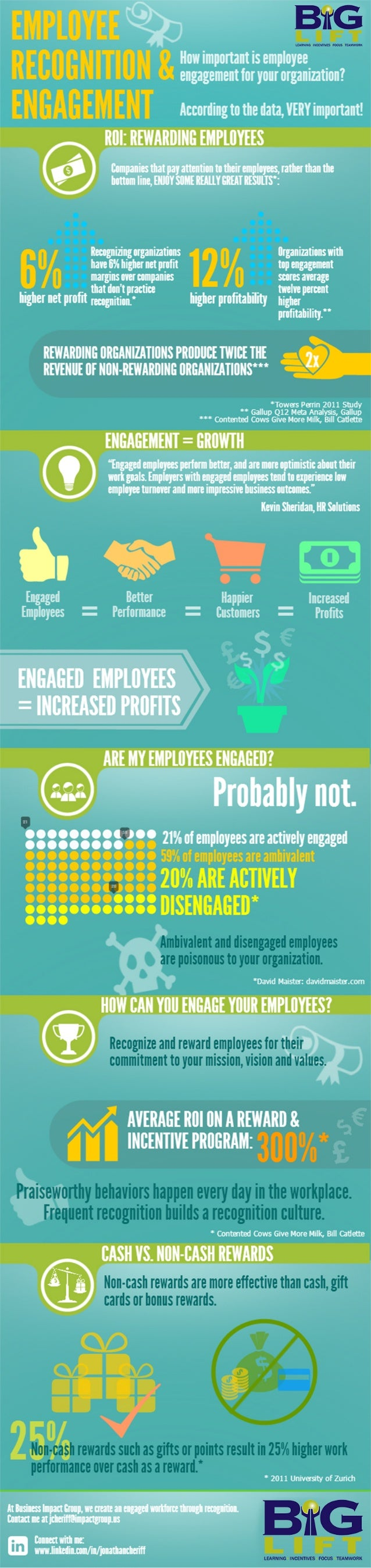 """research paper on employee engagement [note: click here for an updated version of this article that includes a larger list of research studies -kevin kruse] """"why employee engagement"""" is a question i'm frequently asked."""