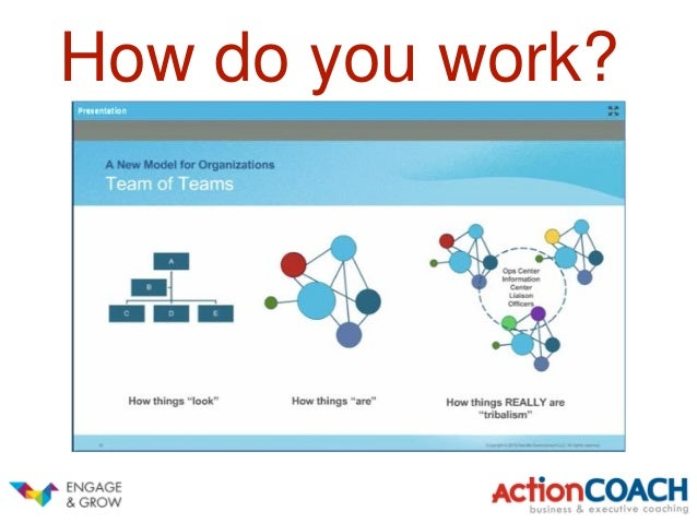 The Key to a Successful Team Engagement Program is Social Connection & Team Collaboration
