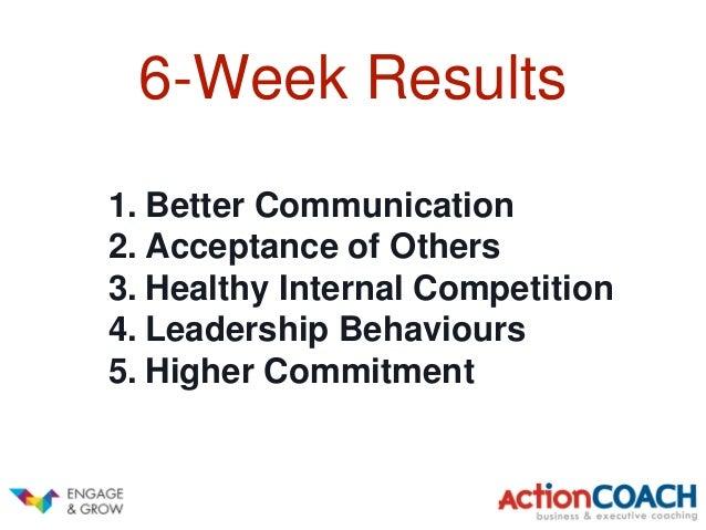 Action Coach South Jakarta - EmployeeEngagement