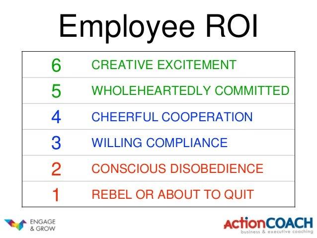 Organizational Success Formula