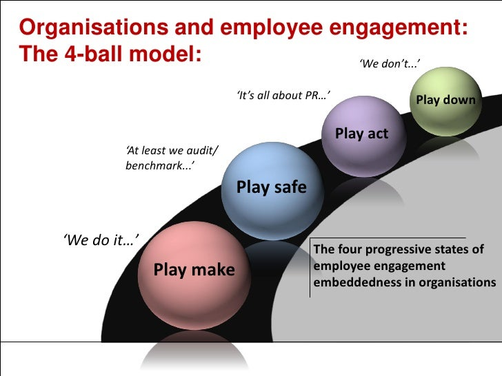 netballplay it safe essay Techniques and considerations for determining isoinertial upper experience netball play ers //wwwjournalselseviercom/life-sciences/call-for-papers.