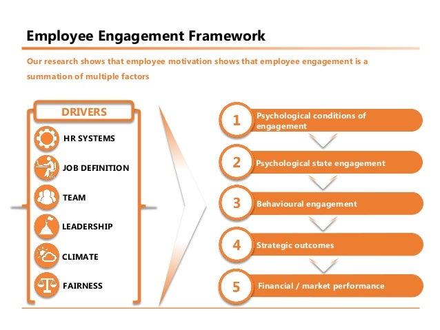 employee engagement dissertation proposal