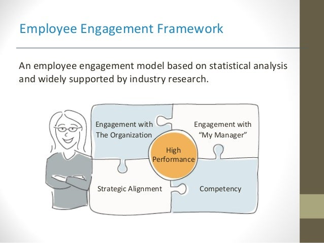 do employee involvement programs improve organizational Initiatives which allow for employee involvement in organizational decision- making, however, have developed involvement programs to improve productivity and quality (84% of the respondents reported this reason employee involvement programs can lead to favourable outcomes for the union ( fields and thacker.