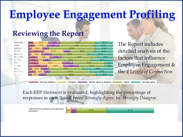 employee satisfaction survey analysis Recently, i completed an analysis for one of our employee engagement client partners when comparing their survey items to our national norms, several items jumped off the page as needing immediate attention.
