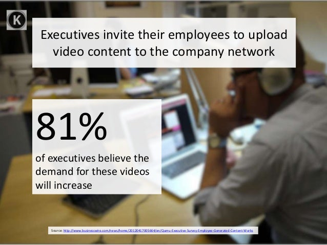 Employee Generated Video for Internal Comms Slide 3