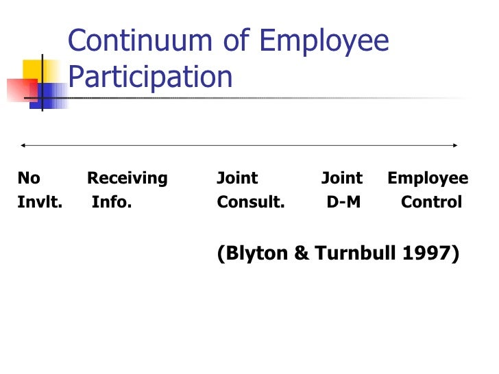 employee participation Employee participation plans are a commonly used tool in the attraction and  retention of employees also, larger, established companies use employee.