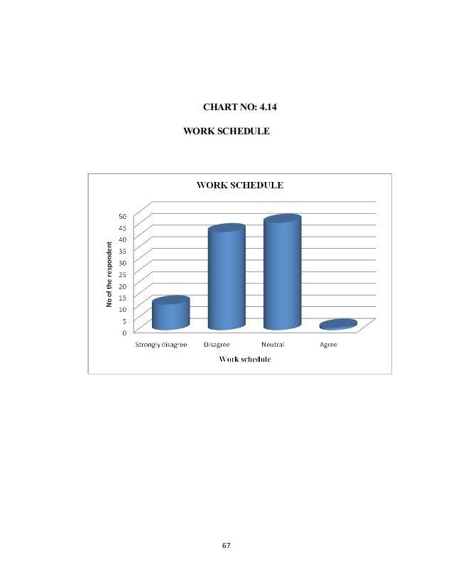 CHART NO: 4.14 WORK SCHEDULE 67