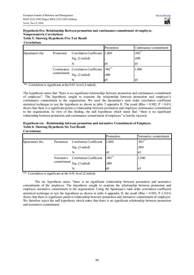 job satisfaction and organizational commitment thesis Job satisfaction and organisational commitment with job performance amy mardhatillah job satisfaction, organizational commitment and job performance as the three.