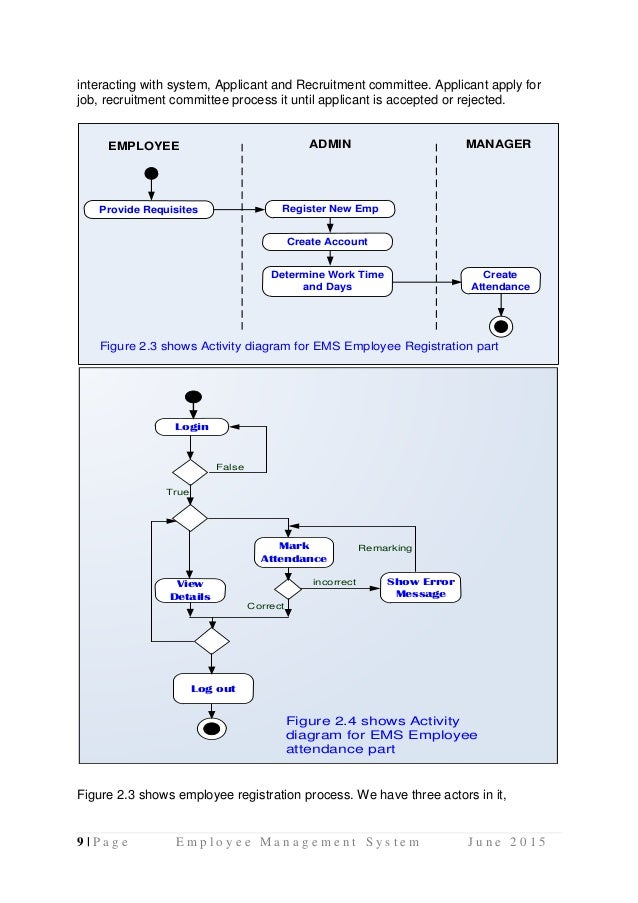 Employee management system uml diagrams use case diagram activity di employee management system june 2015 10 interacting ccuart Image collections