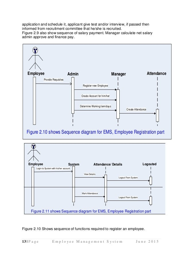 Chart for state employee payroll system diagram download wiring employee management system uml diagrams use case diagram activity di rh slideshare net simple hr diagram ccuart Gallery