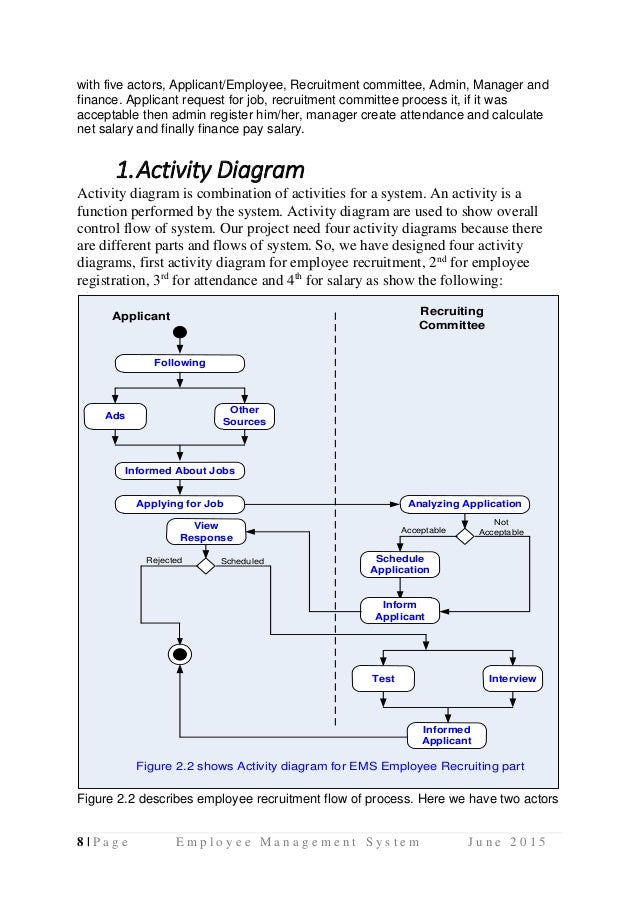 Recruitment system component diagram easy to read wiring diagrams employee management system uml diagrams use case diagram activity di rh slideshare net system architecture diagram ccuart Images