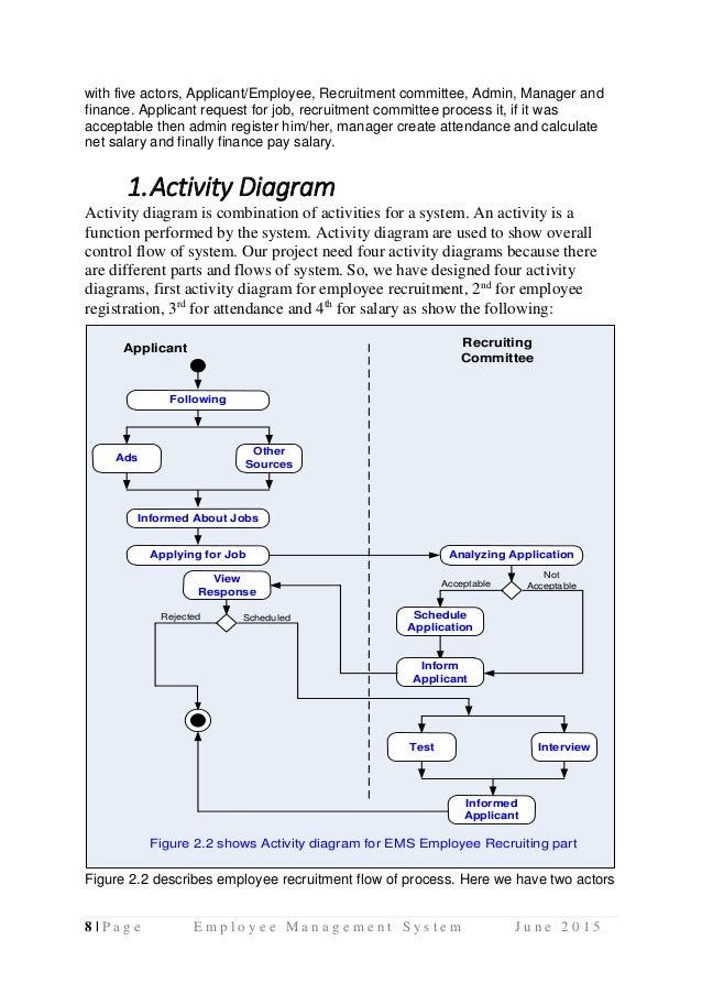 Hr diagram for class management electrical wiring diagram employee management system uml diagrams use case diagram activity di rh slideshare net blank hr diagram ccuart Choice Image