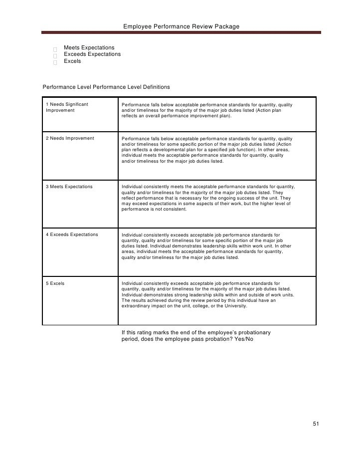 A Sample Letter for an Employee Review