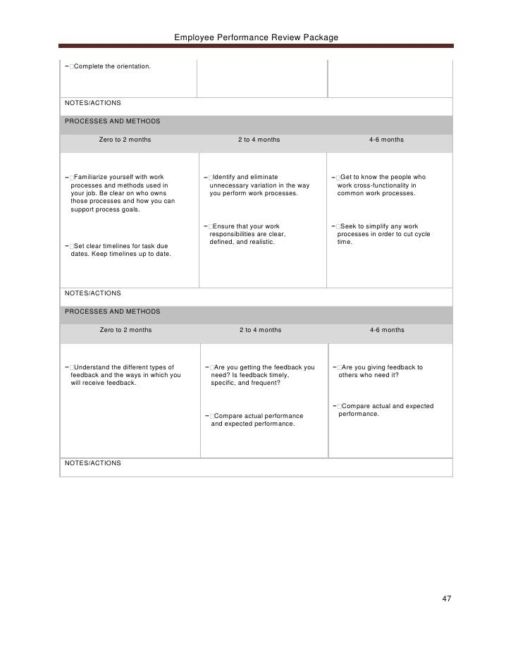 6 month review template